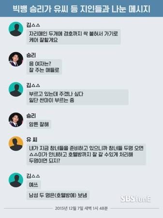 ▲▼勝利疑性招待台灣男性訊息曝光。(圖/翻攝自《SBS funE》)