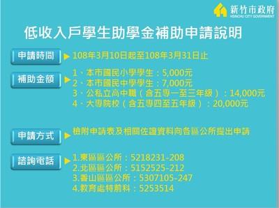 竹市低收入戶學生助學金 3/10至31受理申請