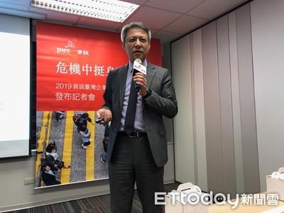 台灣CEO信心崩 看全球景氣悲觀