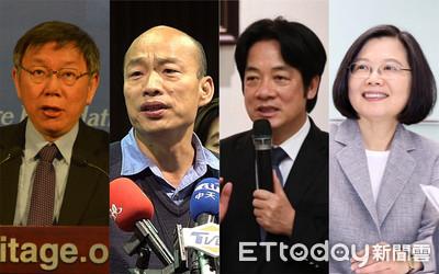 「蔡賴配」支持度最高 擊敗韓國瑜、柯文哲