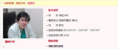 4個家要養…台南醫師「偽造病歷」賺千萬