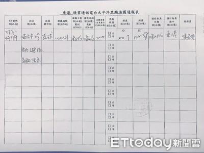 2019台灣第一鮪大車拚 東港也釣獲