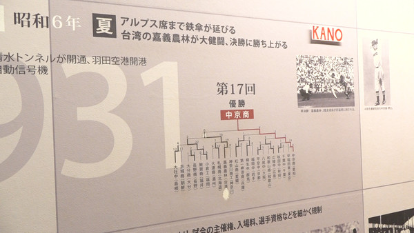 大分 夢 甲子園 2019