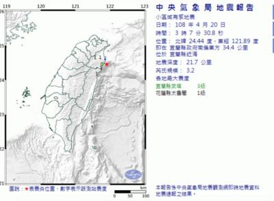 快訊/睡夢中驚一下!宜蘭凌晨3:07發生3.2地震