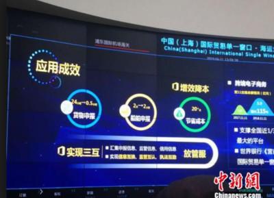 上海國際貿易單一窗口領先全球