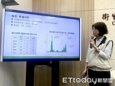 情侶檔吃麻辣燙衰中麻疹!超級傳播者香港返台已1傳10...今年最大群聚