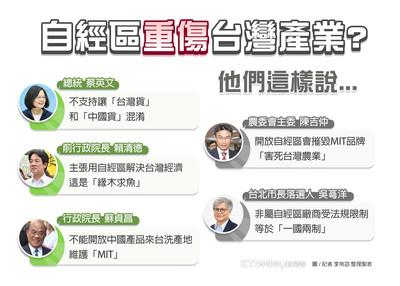 一張圖看這些人說自經區重傷台灣