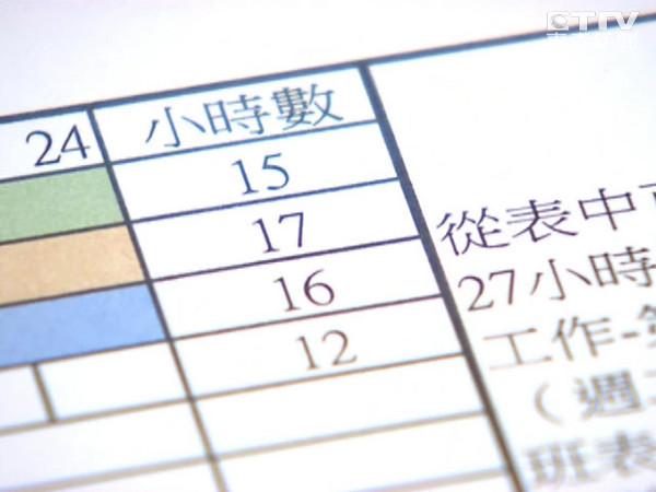上班族,遊魂,夢遊,打卡,刷卡,加班,4大工作原則,鬼島,台灣