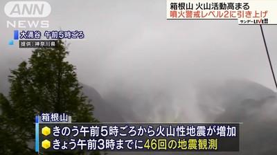 箱根火山地震噴發 日氣象廳:2級警報