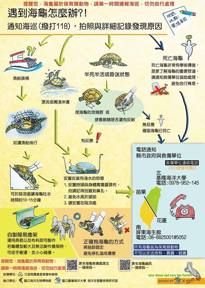 海巡署管轄的範圍(圖/取自海洋生態暨保育研究室)
