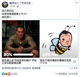 館長選立委? 臉書投票4.2 萬人喊贊成