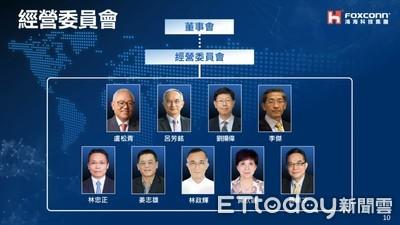 影/鴻海躋身亞洲唯二燈塔工廠 李傑:工業互聯網為轉型關鍵