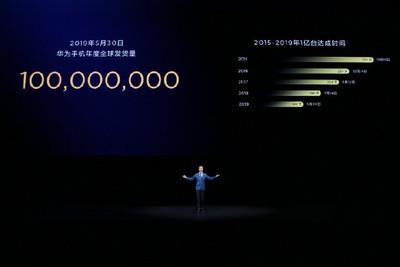 華為僅用149天!手機全球出貨量破1億台