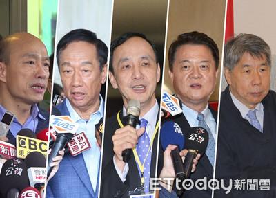 藍營初選激戰 韓國瑜31.4%小贏郭台銘