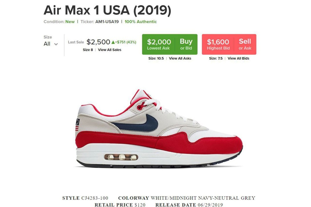 ▲價格飛漲的Nike Air Max 1「USA」。(圖/翻攝自Sneakernews、ebay、StockX)
