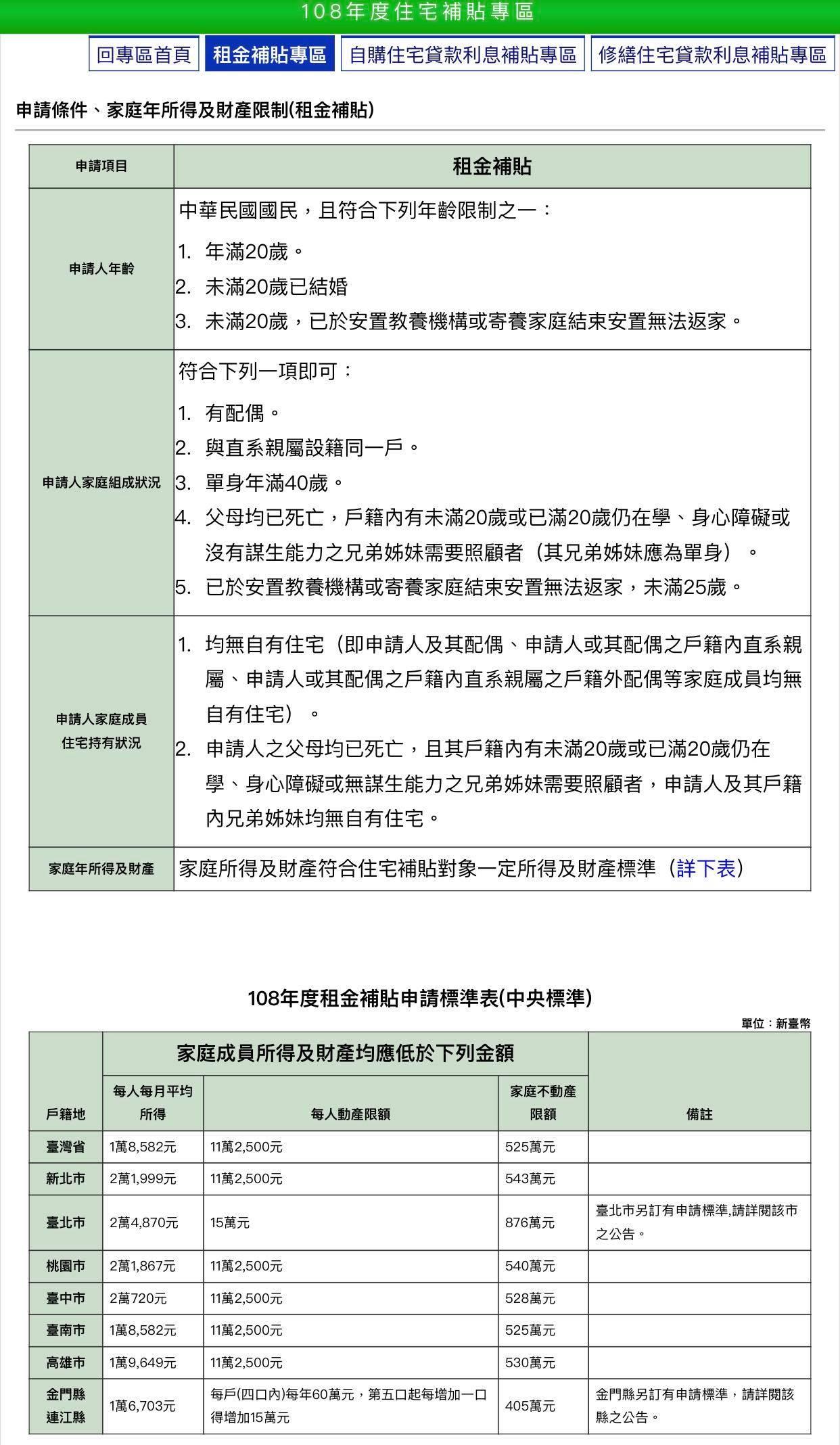 ▲▼2019年租金補貼條件。(圖/內政部)