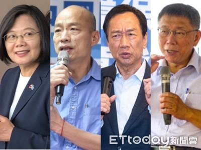 直播/ET總統民調/蔡英文33.8%、韓國瑜33.2%、柯文哲21.2%