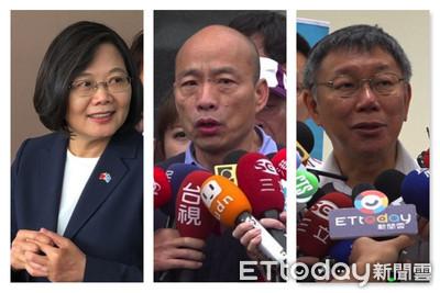 國民黨智庫民調/民眾黨8.2%排第三
