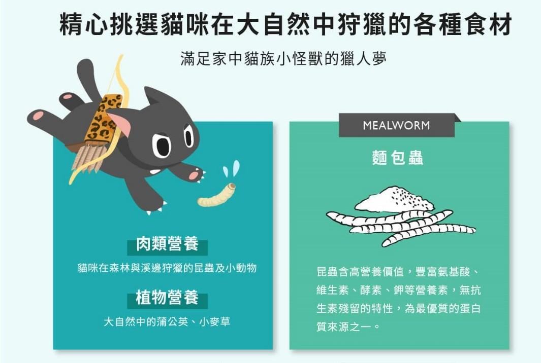 ▲▼LitoMon怪獸部落推出的貓用野味系列無膠主食罐,奇特口味引發關注。(圖/LitoMon怪獸部落授權提供。)