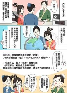 陳其邁祝有情人終成眷屬!新婚租金最高補助5000元