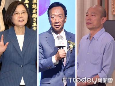 旺旺中時民調「韓輸蔡郭」 背後目的曝