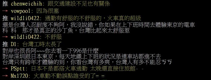 ▲▼台灣人懶得通勤。(圖/翻攝自PTT)