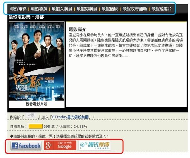 金蝦獎,騰訊,騰訊微博,投票,電影,爛片,瞎片,華語電影
