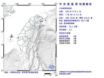 快訊/07:46宜蘭外海規模4.3地震 最大震度2級