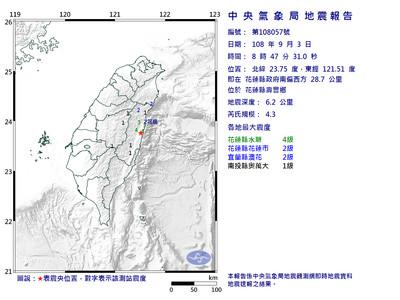 快訊/08:47花蓮規模4.3地震! 最大震度4級