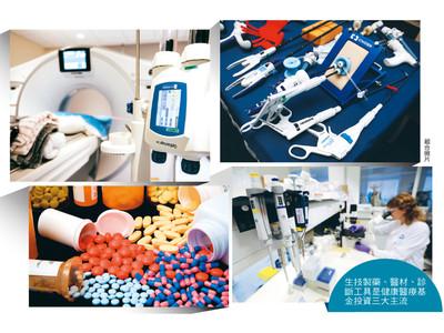 技術平台投資 超車新藥研發