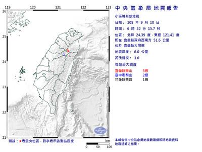 快訊/06:52宜蘭規模3.0地震 最大震度5級