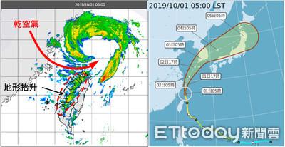 米塔颱風遠離 吳德榮:下午天氣迅速好轉