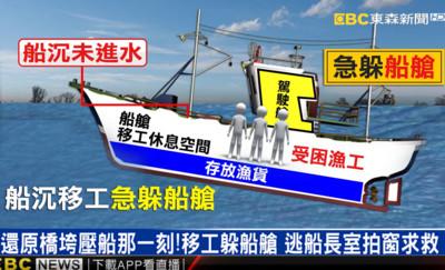 「救我!」漁工狂拍窗!船東還原逃生過程