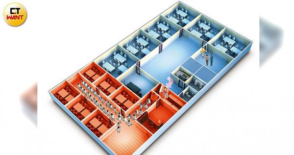 皇龍補習班在民宅內設置暗門及6間密室(紅色區域),將學童關在裡頭上課,以躲避教育局人員稽查。(藍色為一般教室及辦公區域)