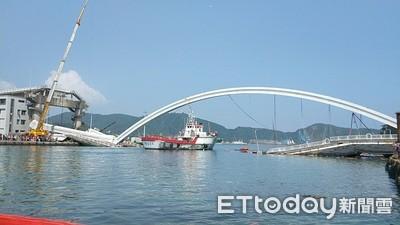 8座橋從未檢測 港公司月提報告