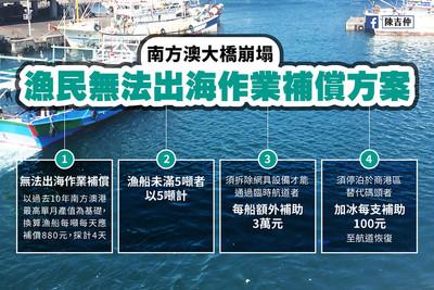 每日每噸補助880!漁船補償方案出爐