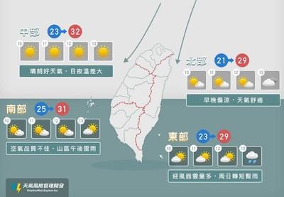 開始放4天!國慶連假全台天氣懶人包