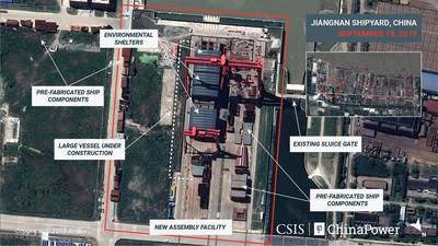 路透:中國全尺寸航母接近完工