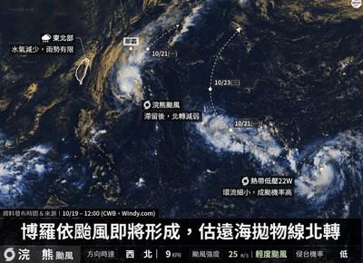 北台灣下探19℃ 熱低壓成颱機率高