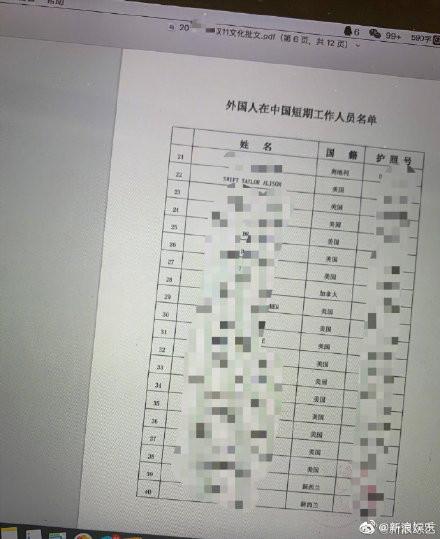 ▲▼雙11晚會外籍工作者名單外洩。(圖/翻攝自微博/新浪娛樂)