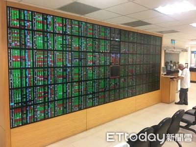 台積電開盤站上300元大關 台股開高走高持續刷新29年新高紀錄