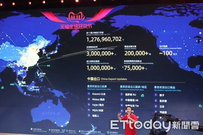 天貓雙11出口榜「香港第2名」比去年下降一位