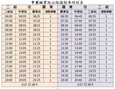 台鐵中里站12/4起暫停營運8個月