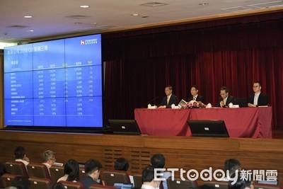 三率三升!鴻海第3季EPS2.21元 季增大幅提升80%