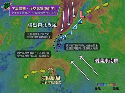 海鷗水氣+鋒面下周來亂!雨最多時間點曝
