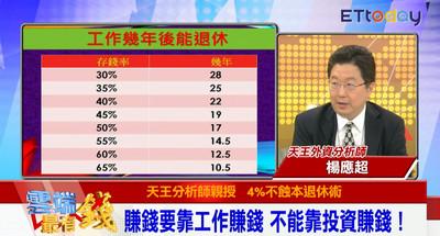 影/天王外資分析師楊應超:賺錢要靠工作 不能投靠投資賺錢!