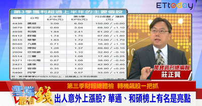 影/轉機飆股一把抓 專家點名第三季獲利強勢股