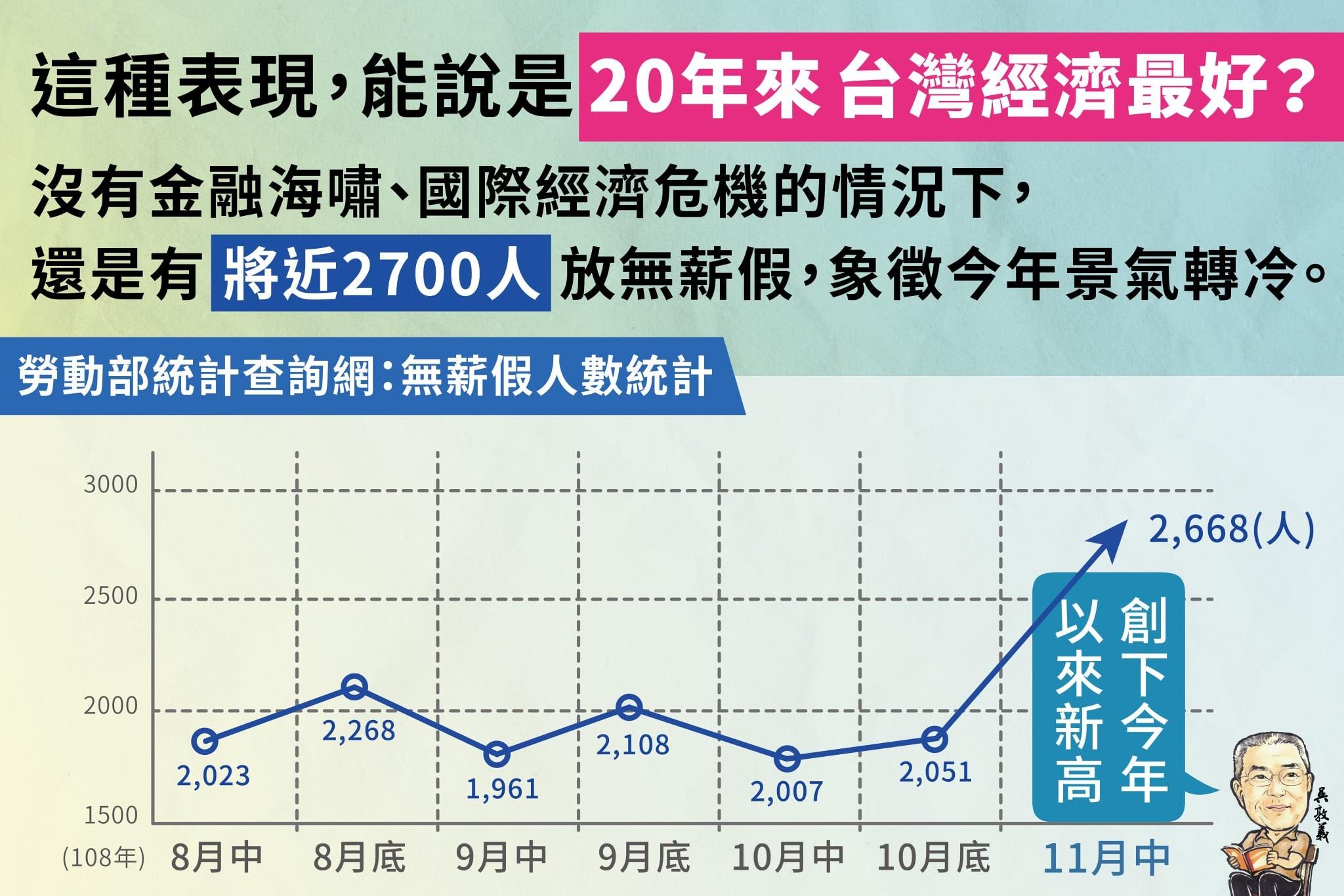 ▲▼吳敦義臉書談經濟衰退。(圖/翻攝吳敦義臉書)
