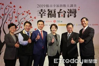 2019縣市幸福指數大調查台南第4