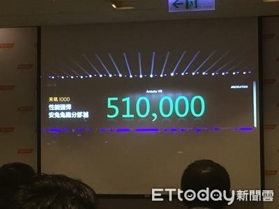 聯發科發布首顆5G晶片天璣1000
